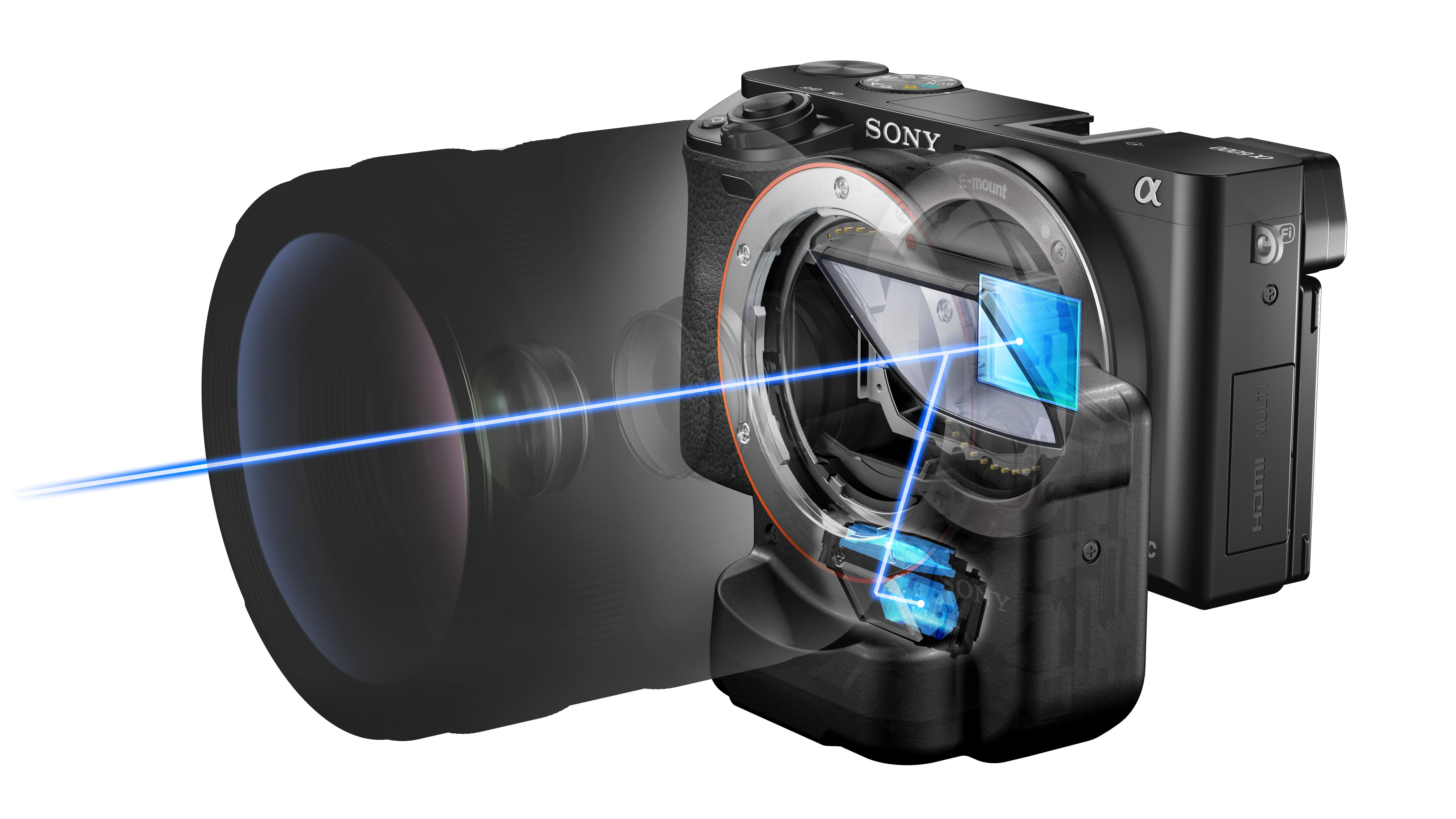 Как выбрать матрицу в фотоаппарате