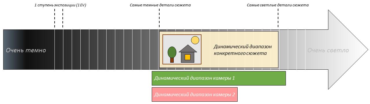 http://prophotos.ru/data/articles/0001/7083/107115/original.jpg